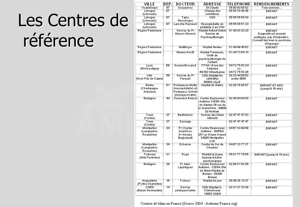 Les Centres de référence