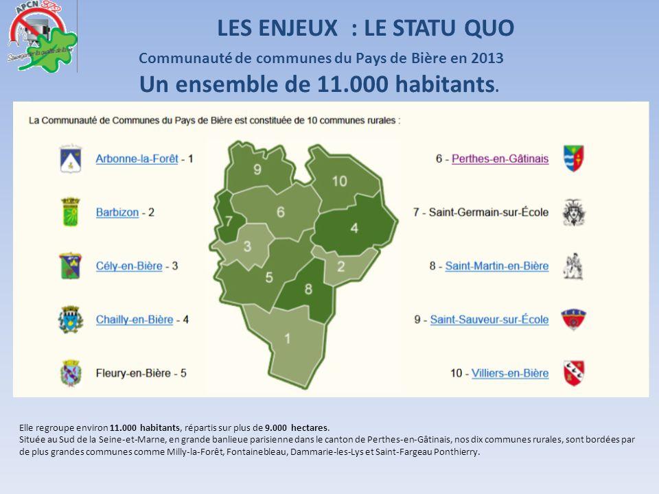 Communauté de communes du Pays de Bière en 2013 Un ensemble de 11.000 habitants. LES ENJEUX : LE STATU QUO Elle regroupe environ 11.000 habitants, rép