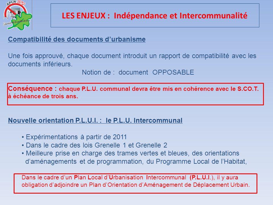 Compatibilité des documents durbanisme Une fois approuvé, chaque document introduit un rapport de compatibilité avec les documents inférieurs. Notion