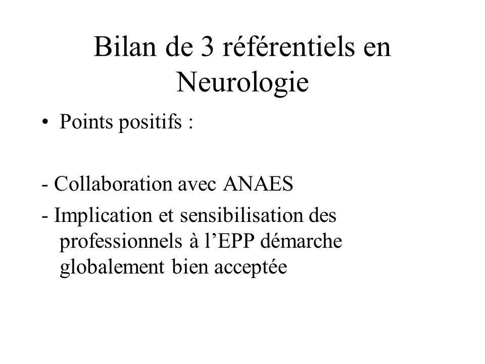 Bilan de 3 référentiels en Neurologie Points positifs : - Collaboration avec ANAES - Implication et sensibilisation des professionnels à lEPP démarche globalement bien acceptée