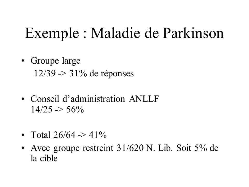 Exemple : Maladie de Parkinson Groupe large 12/39 -> 31% de réponses Conseil dadministration ANLLF 14/25 -> 56% Total 26/64 -> 41% Avec groupe restreint 31/620 N.