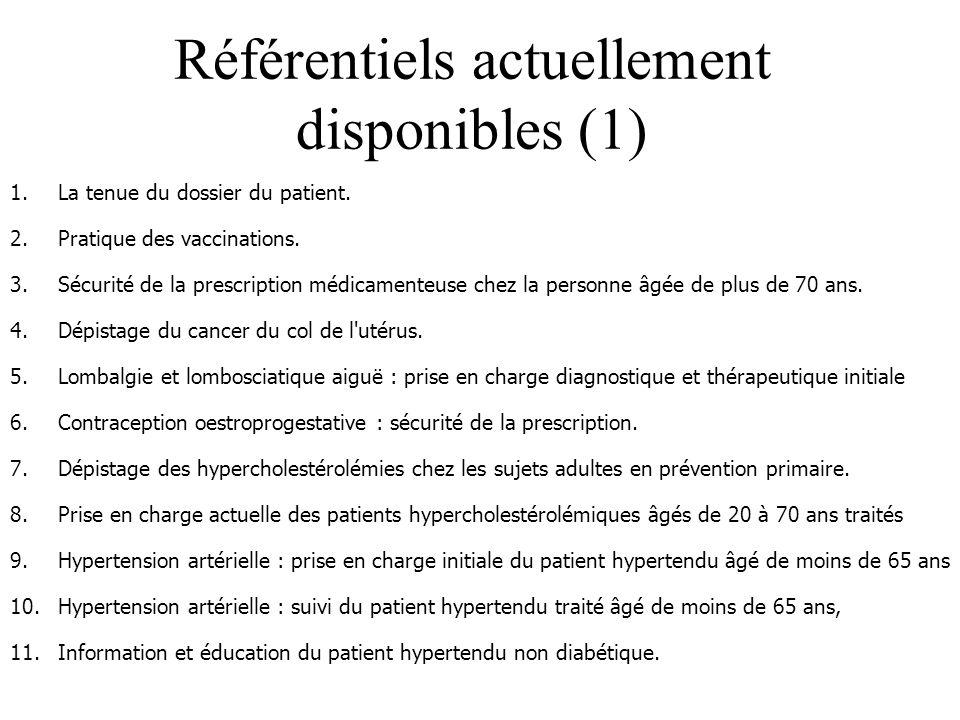 Référentiels actuellement disponibles (1) 1.La tenue du dossier du patient.