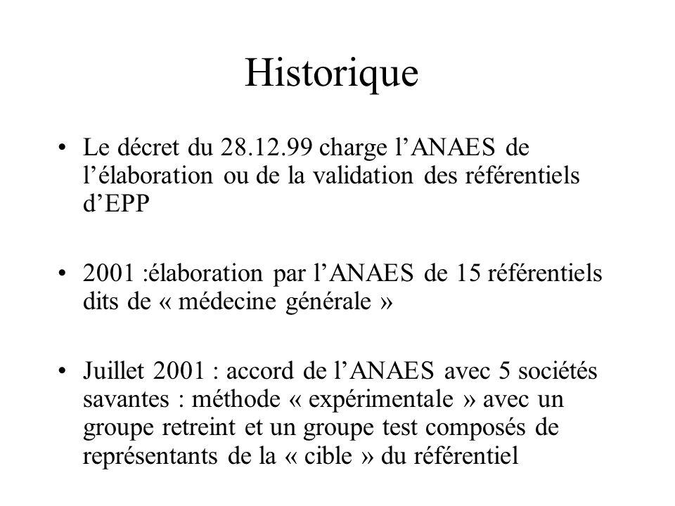 2ème version 2003 Intégration hospitalier(s) au groupe restreint Adjonction dun groupe de lecture précédant le groupe « test » inconvénient : allongement du processus