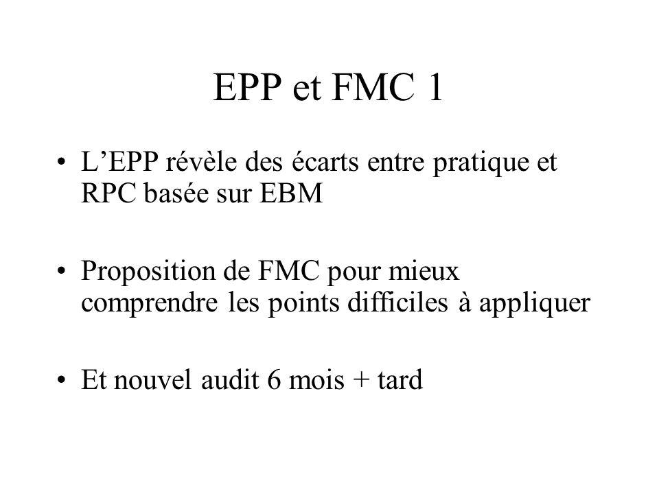 EPP et FMC 1 LEPP révèle des écarts entre pratique et RPC basée sur EBM Proposition de FMC pour mieux comprendre les points difficiles à appliquer Et nouvel audit 6 mois + tard