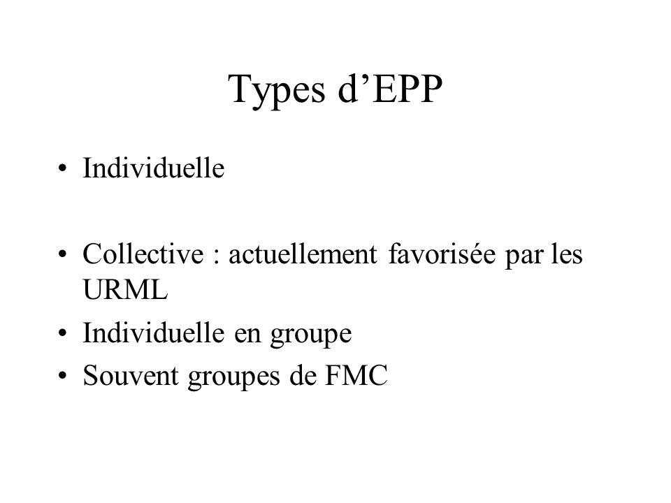 Types dEPP Individuelle Collective : actuellement favorisée par les URML Individuelle en groupe Souvent groupes de FMC