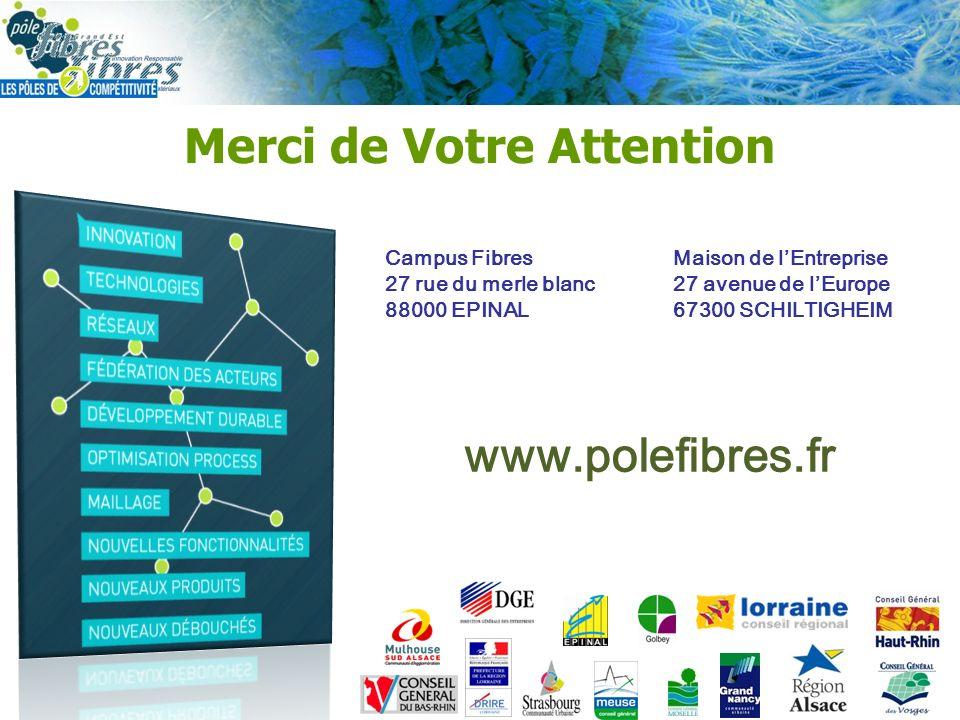 Merci de Votre Attention Campus FibresMaison de lEntreprise 27 rue du merle blanc27 avenue de lEurope 88000 EPINAL67300 SCHILTIGHEIM www.polefibres.fr