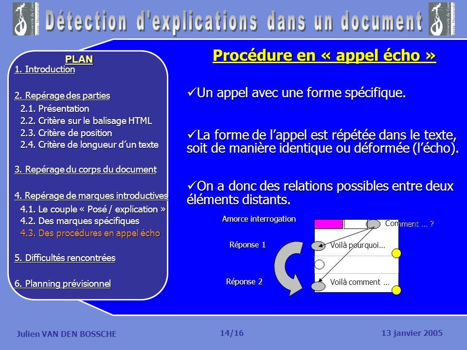 Julien VAN DEN BOSSCHE PLAN Procédure en « appel écho » Un appel avec une forme spécifique. Un appel avec une forme spécifique. La forme de lappel est