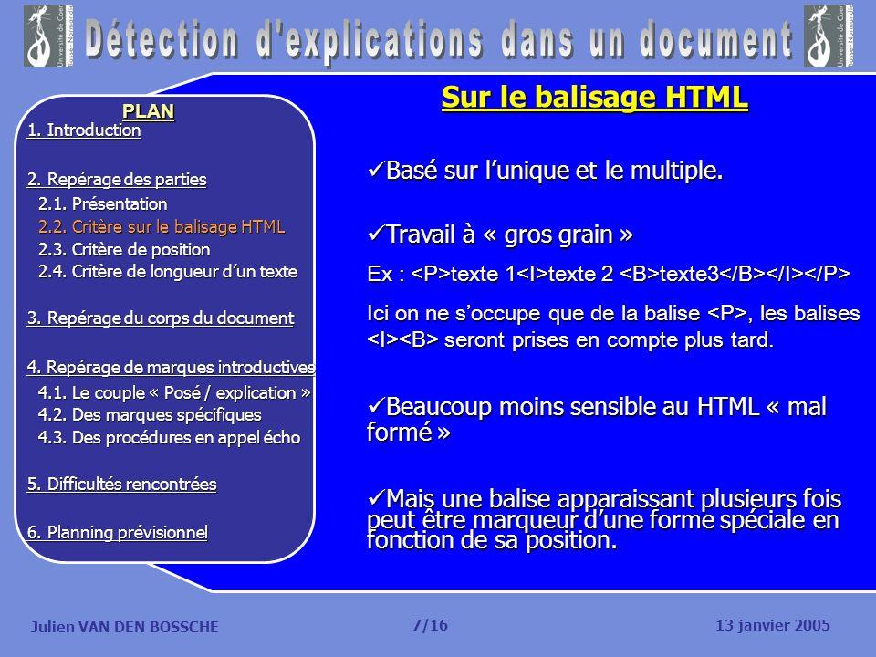 Julien VAN DEN BOSSCHE PLAN 13 janvier 2005 1.Introduction 2.