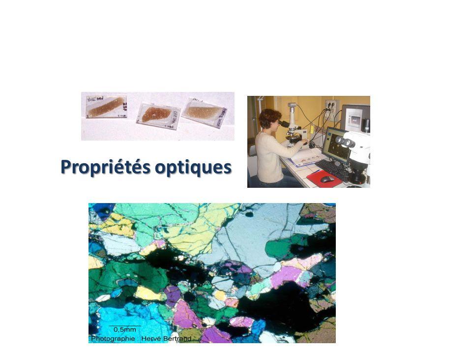 Propriétés optiques