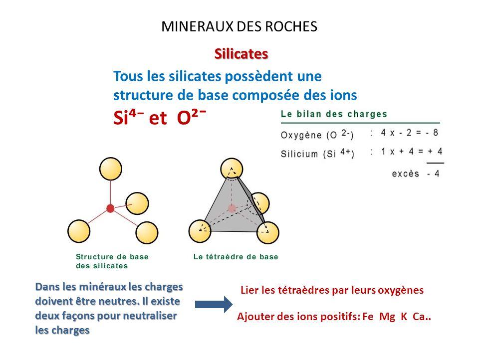 MINERAUX DES ROCHES Silicates Tous les silicates possèdent une structure de base composée des ions Si et O²¯ Dans les minéraux les charges doivent êtr
