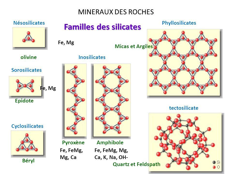 MINERAUX DES ROCHES Nésosilicates Sorosilicates Cyclosilicates Inosilicates Phyllosilicates tectosilicate Familles des silicates olivine PyroxèneAmphi