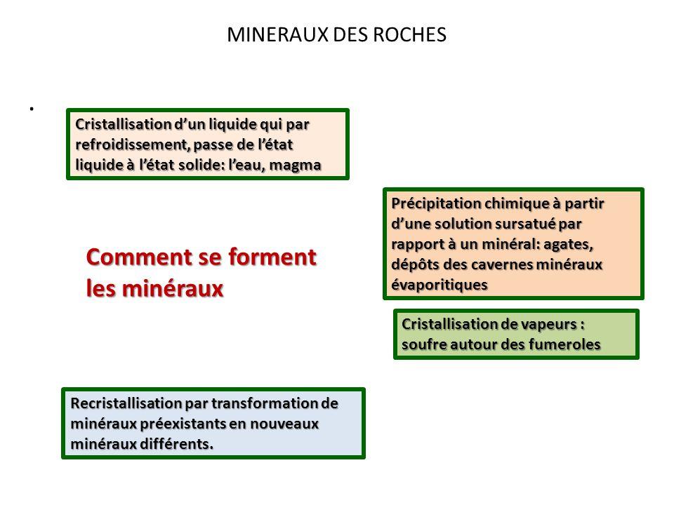 MINERAUX DES ROCHES. Comment se forment les minéraux Cristallisation dun liquide qui par refroidissement, passe de létat liquide à létat solide: leau,