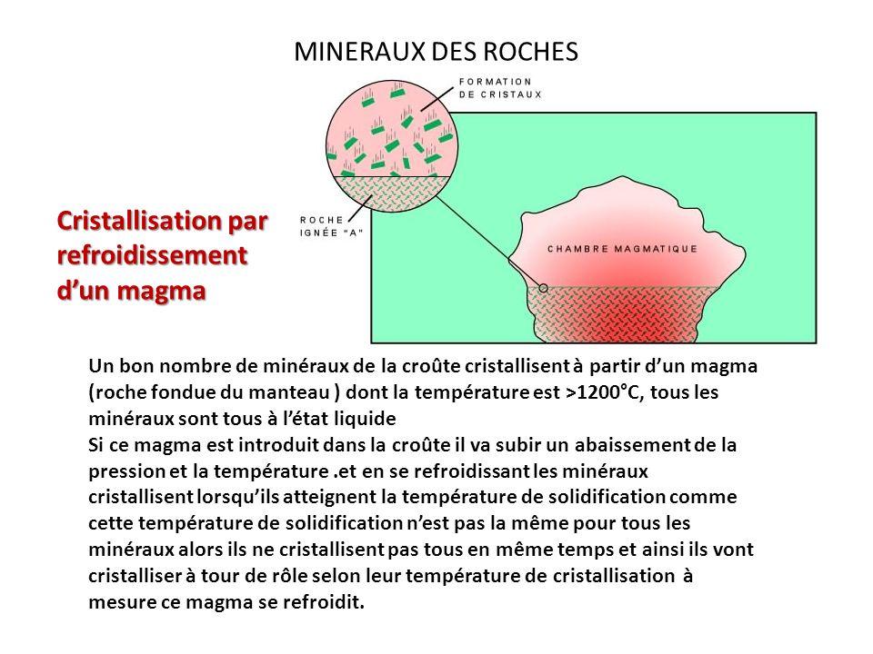 MINERAUX DES ROCHES Cristallisation par refroidissement dun magma Un bon nombre de minéraux de la croûte cristallisent à partir dun magma (roche fondu