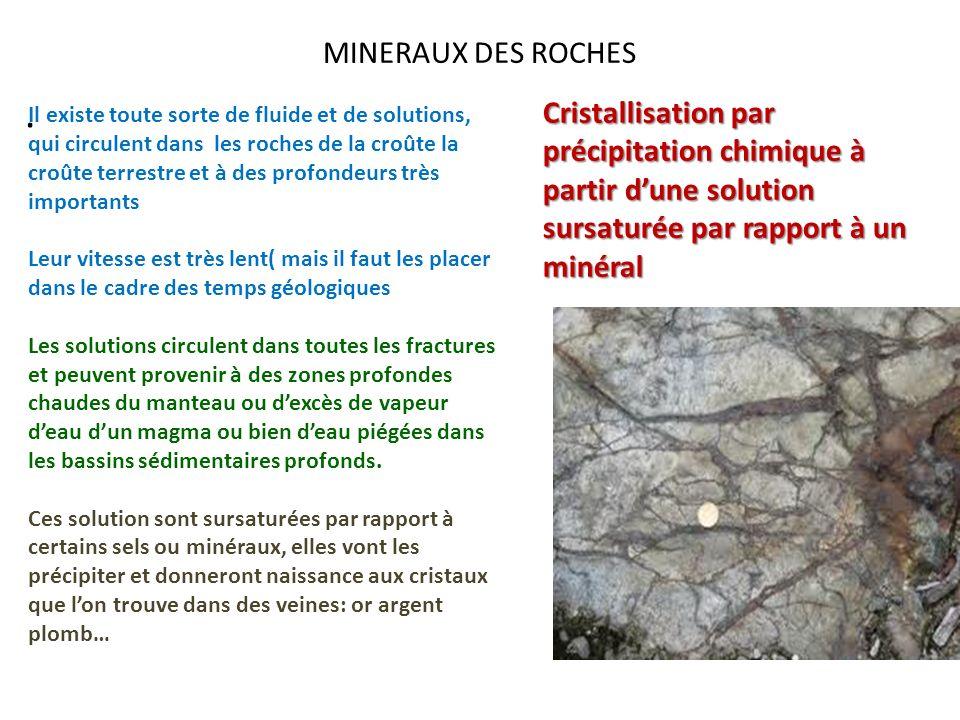 MINERAUX DES ROCHES. Il existe toute sorte de fluide et de solutions, qui circulent dans les roches de la croûte la croûte terrestre et à des profonde