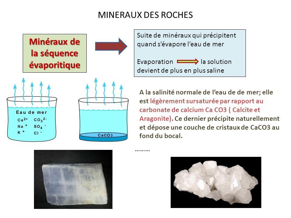 MINERAUX DES ROCHES Minéraux de la séquence évaporitique Suite de minéraux qui précipitent quand sévapore leau de mer Evaporation la solution devient