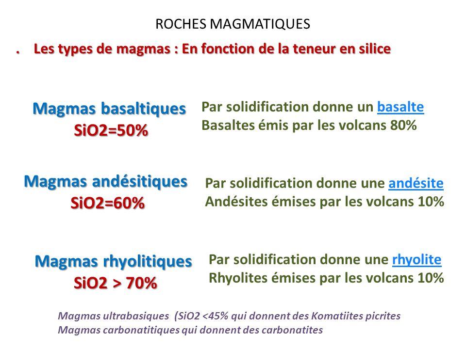 ROCHES MAGMATIQUES. Les types de magmas : En fonction de la teneur en silice Magmas basaltiques SiO2=50% SiO2=50% Magmas andésitiques SiO2=60% Magmas