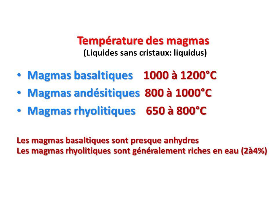 Température des magmas (Liquides sans cristaux: liquidus) Magmas basaltiques 1000 à 1200°C Magmas basaltiques 1000 à 1200°C Magmas andésitiques 800 à