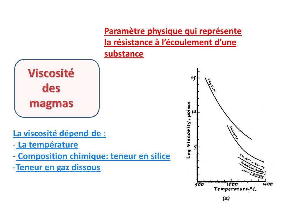 Viscosité des magmas Paramètre physique qui représente la résistance à lécoulement dune substance La viscosité dépend de : - La température - Composit