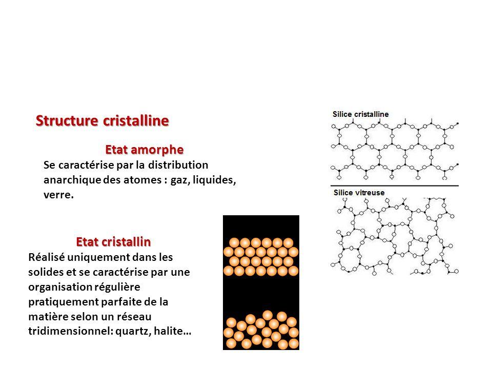 Structure cristalline Etat amorphe Se caractérise par la distribution anarchique des atomes : gaz, liquides, verre. Etat cristallin Réalisé uniquement