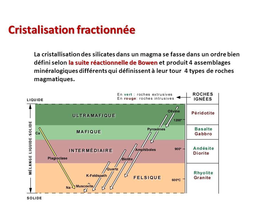 Cristalisation fractionnée la suite réactionnelle de Bowen La cristallisation des silicates dans un magma se fasse dans un ordre bien défini selon la