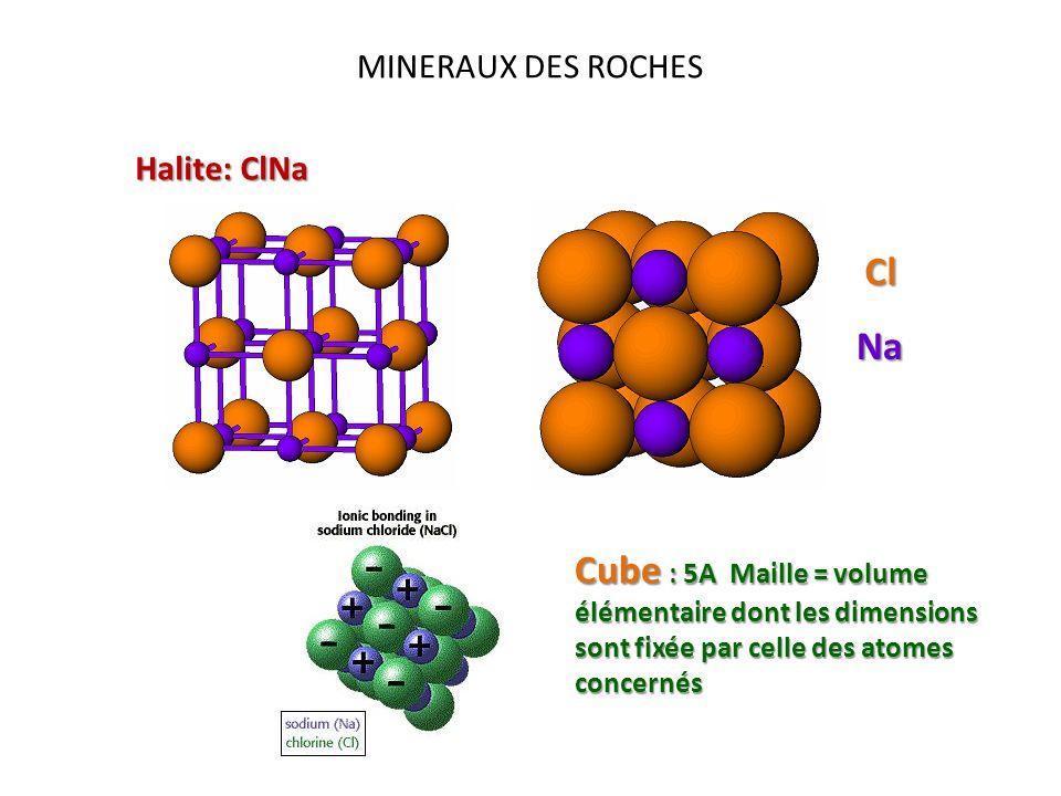 MINERAUX DES ROCHES Halite: ClNa Cl Na Cube : 5A Maille = volume élémentaire dont les dimensions sont fixée par celle des atomes concernés