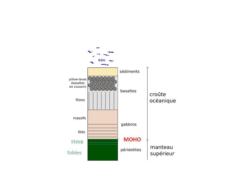 foliées litée s MOHO