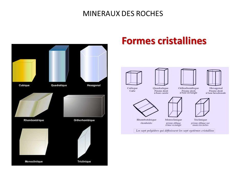 MINERAUX DES ROCHES Formes cristallines
