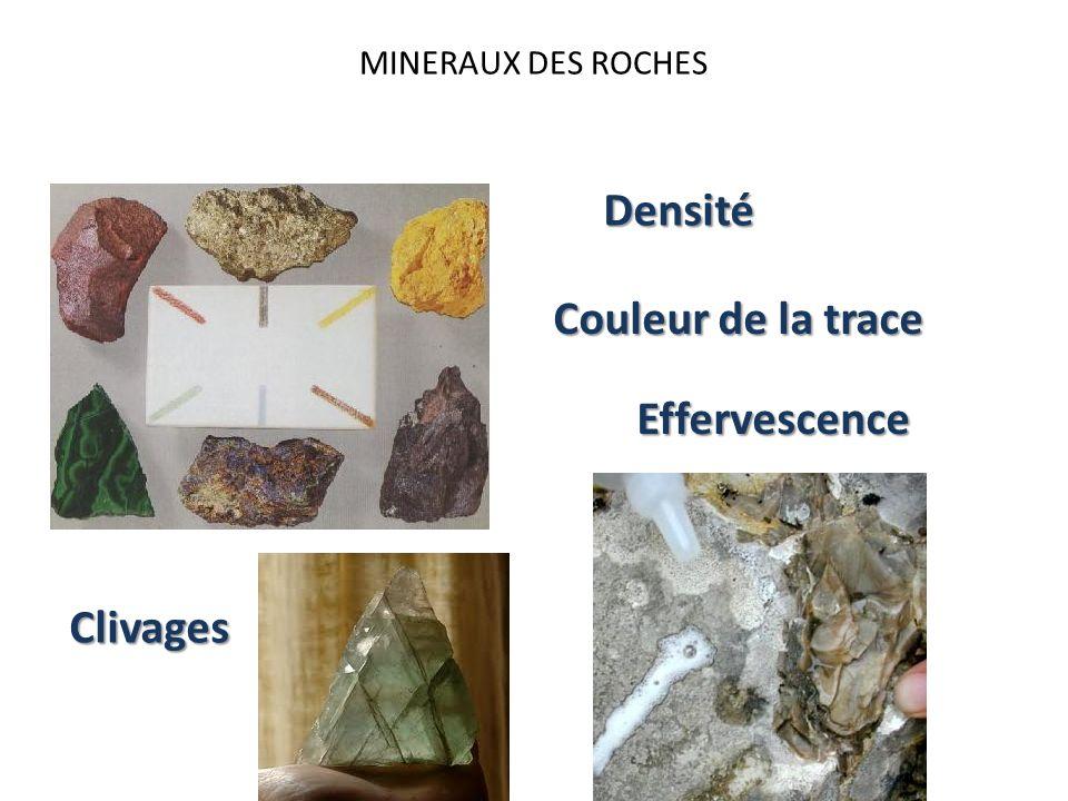 MINERAUX DES ROCHES Couleur de la trace Densité Clivages Effervescence