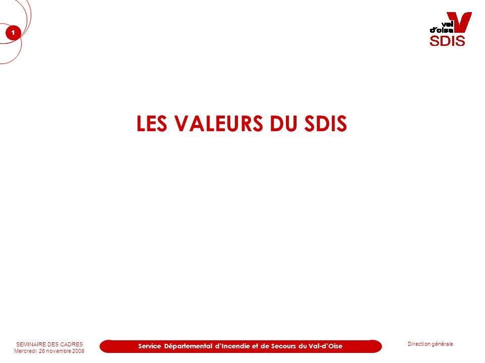 2 SEMINAIRE DES CADRES Mercredi 26 novembre 2008 Direction générale Service Départemental dIncendie et de Secours du Val-dOise S O M M A I R E 1 – Les valeurs partagées des acteurs internes au Sdis 95p.