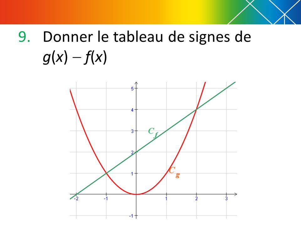 9.Donner le tableau de signes de g(x) f(x)