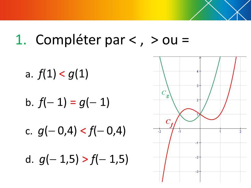 1.Compléter par ou = a. f(1) < g(1) b. f( 1) = g( 1) c. g( 0,4) < f( 0,4) d. g( 1,5) > f( 1,5)