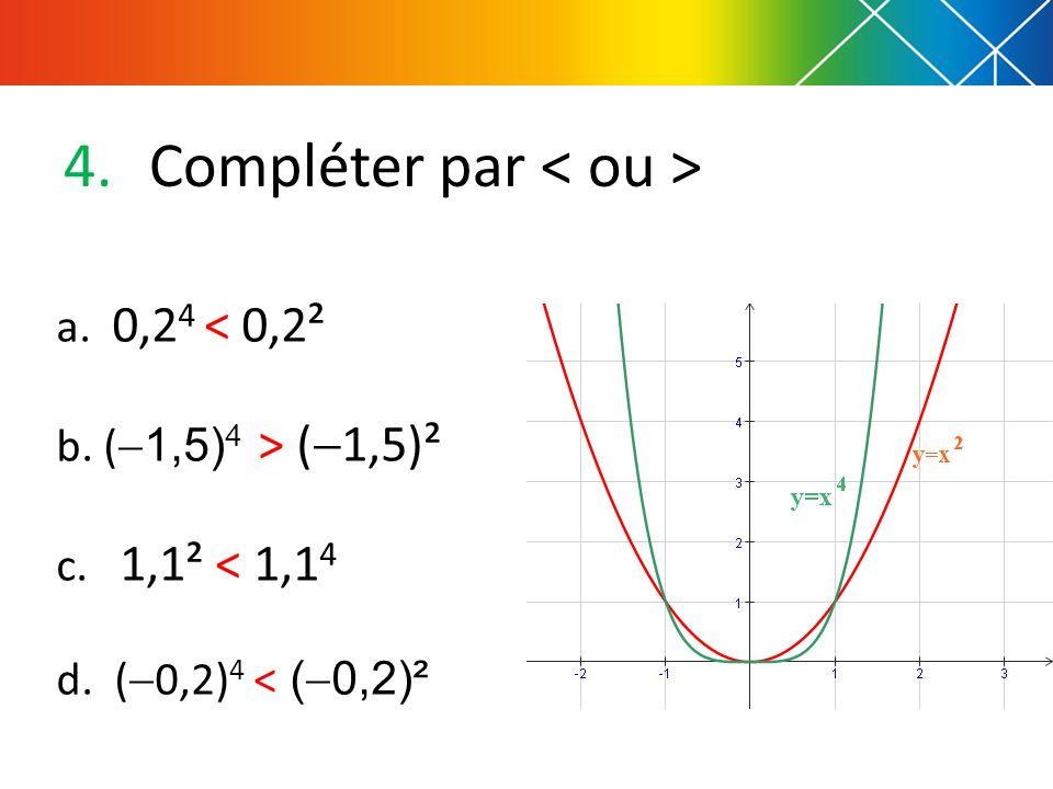 4.Compléter par a. 0,2 4 < 0,2² b. ( 1,5) 4 > ( 1,5)² c. 1,1² < 1,1 4 d. ( 0,2) 4 < ( 0,2)²