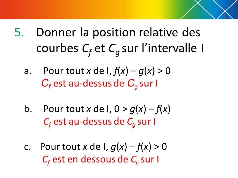 5.Donner la position relative des courbes C f et C g sur lintervalle I a.Pour tout x de I, f(x) – g(x) > 0 C f est au-dessus de C g sur I b.Pour tout