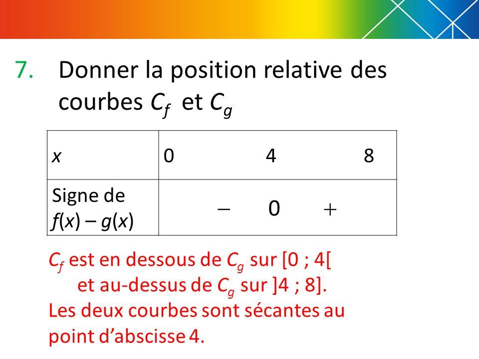 7.Donner la position relative des courbes C f et C g x0 4 8 Signe de f(x) – g(x) 0 C f est en dessous de C g sur [0 ; 4[ et au-dessus de C g sur ]4 ;