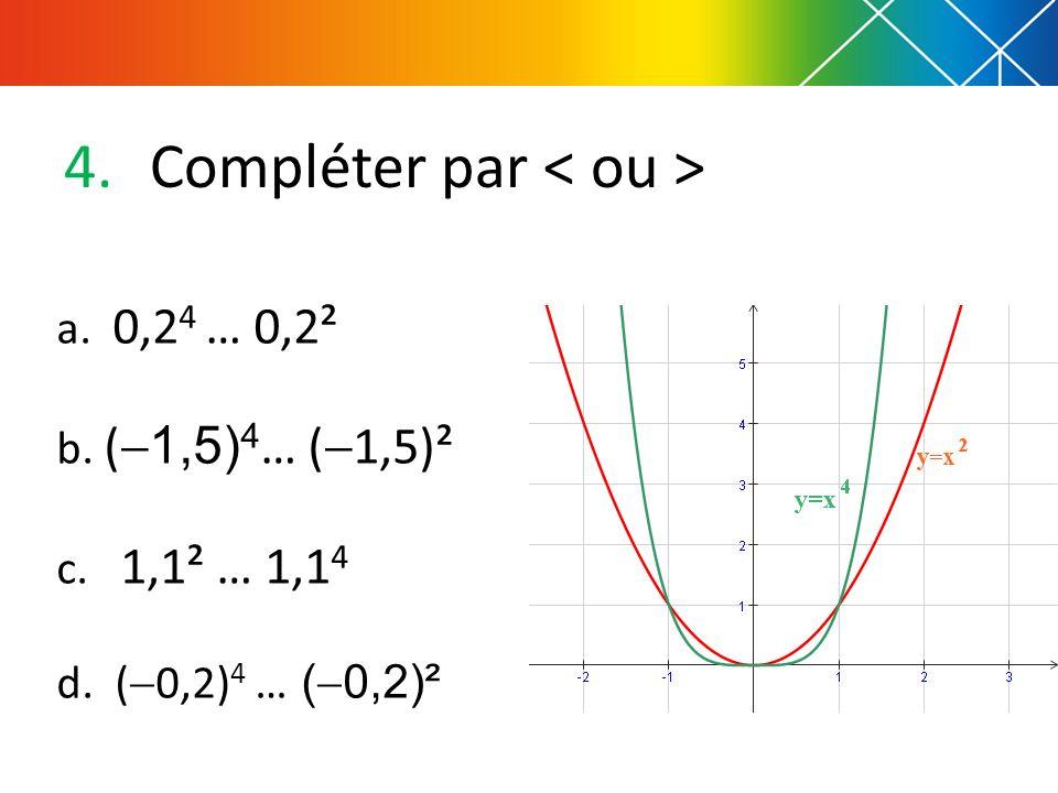 4.Compléter par a. 0,2 4 … 0,2² b. ( 1,5) 4 … ( 1,5)² c. 1,1² … 1,1 4 d. ( 0,2) 4 … ( 0,2)²