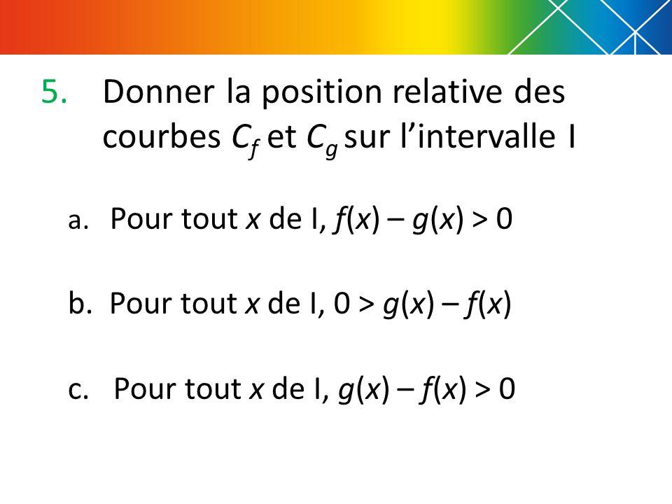 6.Donner la position relative des courbes C f et C g x-10 5 12 Signe de g(x) – f(x) 0 C f est au-dessus de C g sur [-10 ; 5[ et au-dessous de C g sur ]5 ; 12].