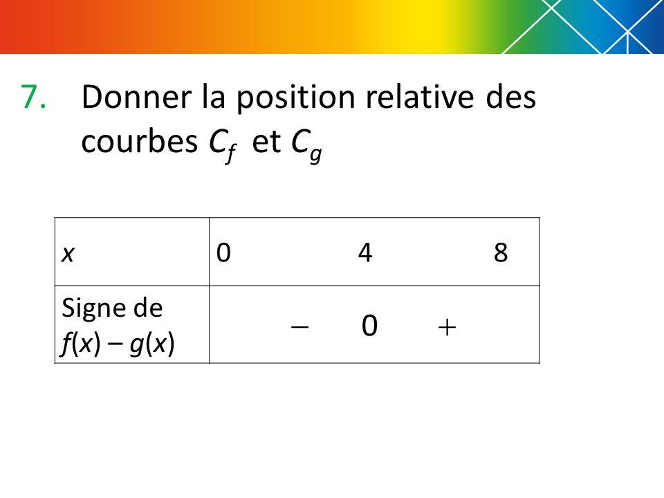 7.Donner la position relative des courbes C f et C g x0 4 8 Signe de f(x) – g(x) 0