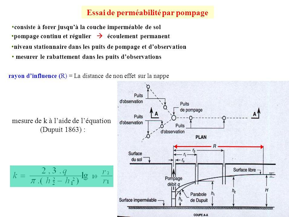 Essai de perméabilité par pompage consiste à forer jusquà la couche imperméable de sol rayon dinfluence (R) = La distance de non effet sur la nappe me