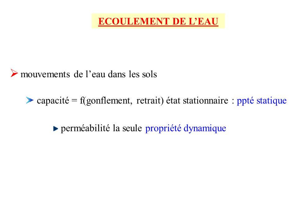 mouvements de leau dans les sols ECOULEMENT DE LEAU capacité = f(gonflement, retrait) état stationnaire : ppté statique perméabilité la seule propriét