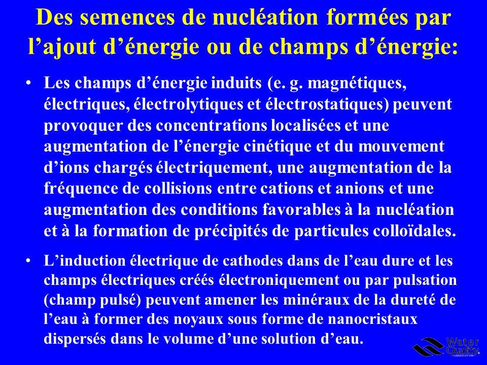 Des semences de nucléation formées par lajout dénergie ou de champs dénergie: Les champs dénergie induits (e. g. magnétiques, électriques, électrolyti