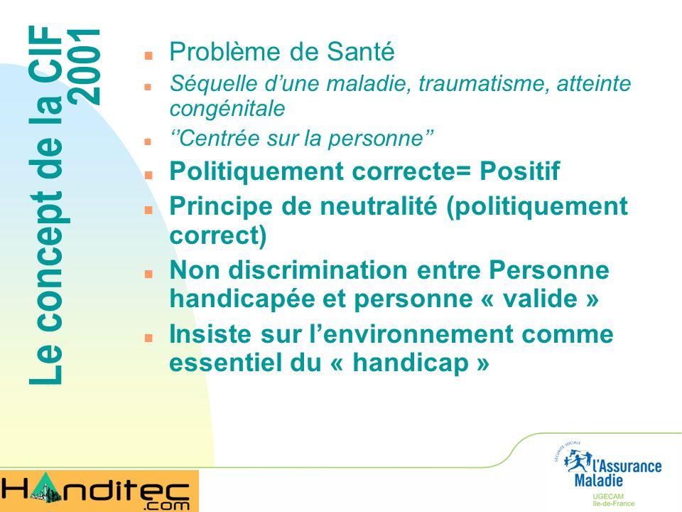Le concept de la CIF 2001 n Problème de Santé n Séquelle dune maladie, traumatisme, atteinte congénitale n Centrée sur la personne n Politiquement cor