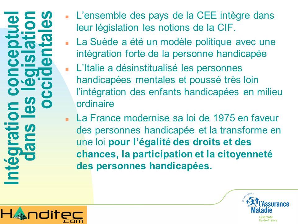 Intégration conceptuel dans les législation occidentales n Lensemble des pays de la CEE intègre dans leur législation les notions de la CIF. n La Suèd