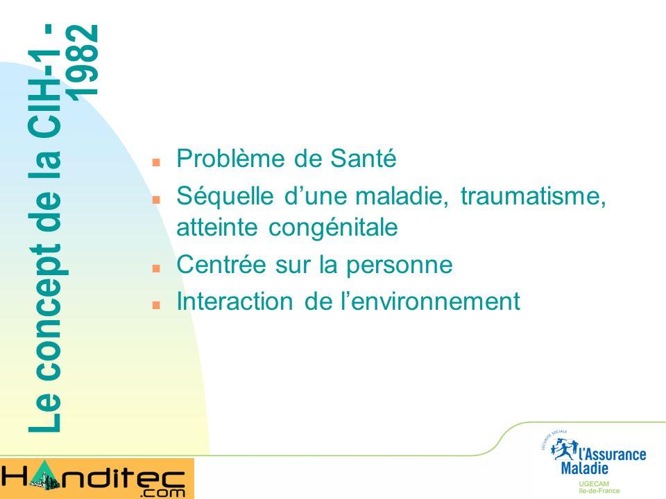 Le concept de la CIH-1 - 1982 n Problème de Santé n Séquelle dune maladie, traumatisme, atteinte congénitale n Centrée sur la personne n Interaction d