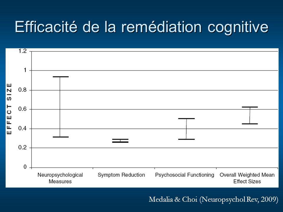 Efficacité de la remédiation cognitive Medalia & Choi (Neuropsychol Rev, 2009)