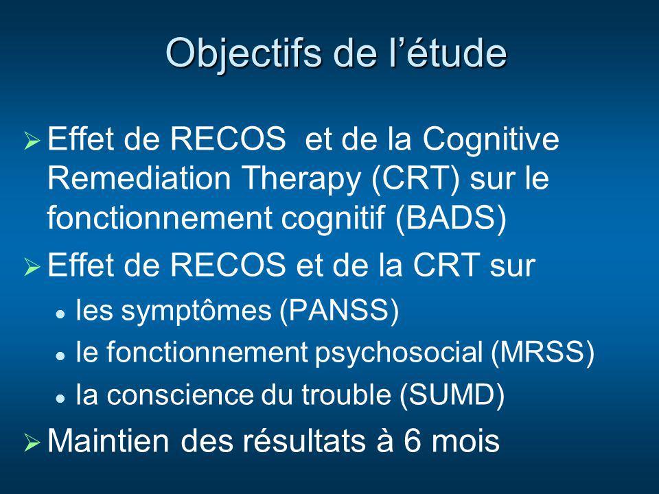 Objectifs de létude Effet de RECOS et de la Cognitive Remediation Therapy (CRT) sur le fonctionnement cognitif (BADS) Effet de RECOS et de la CRT sur