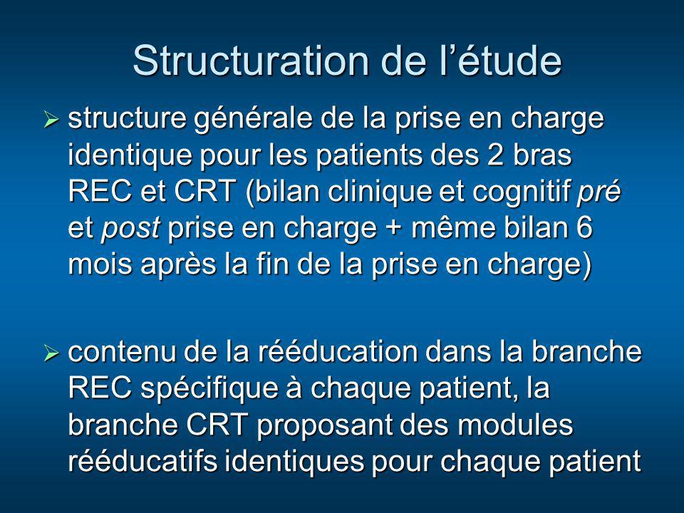 Structuration de létude structure générale de la prise en charge identique pour les patients des 2 bras REC et CRT (bilan clinique et cognitif pré et