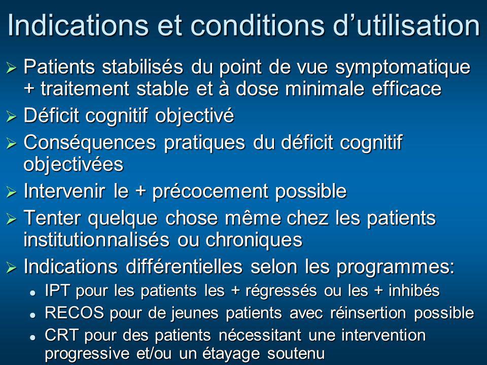 Indications et conditions dutilisation Patients stabilisés du point de vue symptomatique + traitement stable et à dose minimale efficace Patients stab