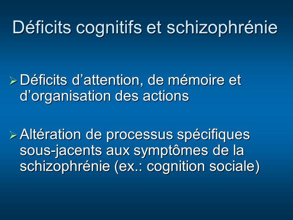 Déficits cognitifs et schizophrénie Déficits dattention, de mémoire et dorganisation des actions Déficits dattention, de mémoire et dorganisation des