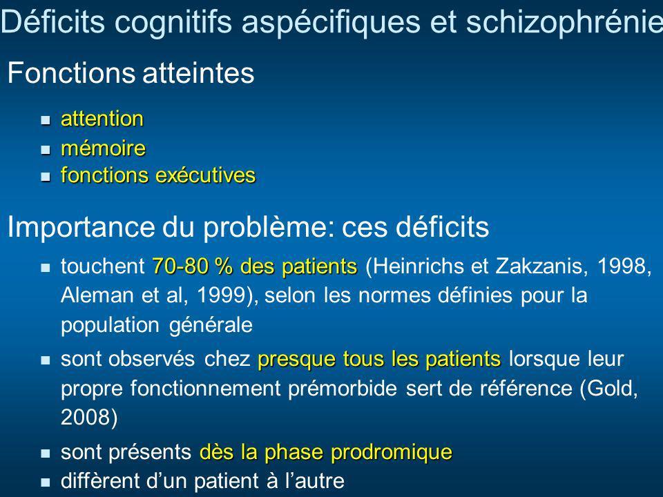 Déficits cognitifs aspécifiques et schizophrénie Fonctions atteintes attention attention mémoire mémoire fonctions exécutives fonctions exécutives Imp
