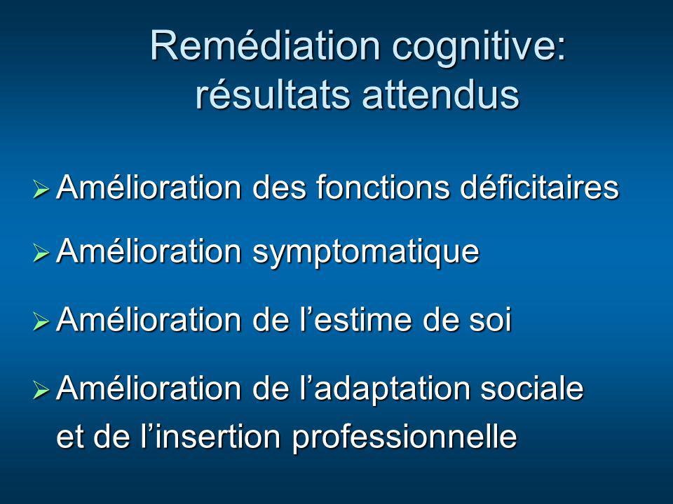 Remédiation cognitive: résultats attendus Amélioration des fonctions déficitaires Amélioration des fonctions déficitaires Amélioration symptomatique A